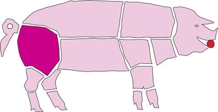 Liikkiö, sinkku eli sian takamuslihas